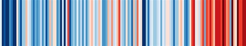Uk Temperatures since 1884 to 2018 depicted by blue and red stripes - a text description is at the bottom of this page